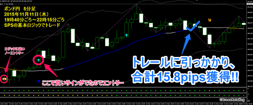 FXスキャル・パーフェクトシグナル・11月11日+15.8pips.png