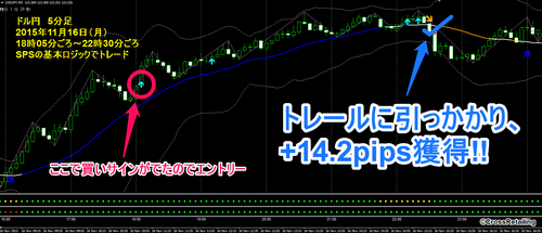 FXスキャル・パーフェクトシグナル・11月16日+14.2pips.png
