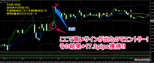 FXスキャル・パーフェクトシグナル・11月5日+17.3pips.png