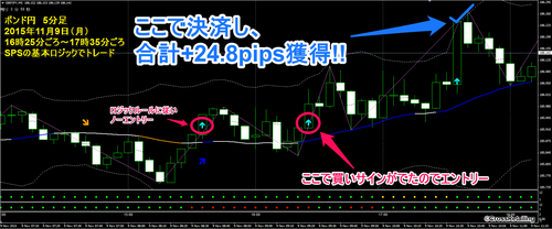 FXスキャル・パーフェクトシグナル・11月9日+24.8pips.png