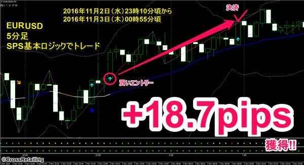 FXスキャル・パーフェクトシグナル・2016年11月2日18.7pips.png