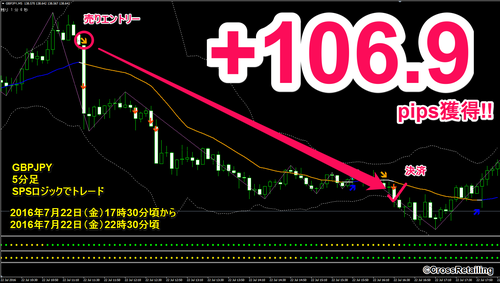 FXスキャル・パーフェクトシグナル・2016年7月22日106.9pips.png
