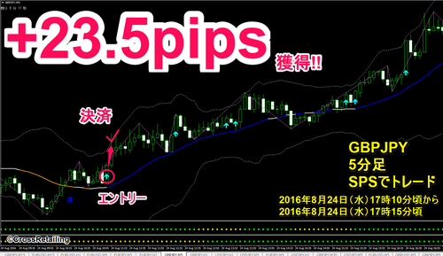 FXスキャル・パーフェクトシグナル・2016年8月24日23.5pips.png
