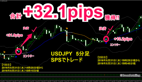 FXスキャル・パーフェクトシグナル・2016年8月31日32.1pips.png