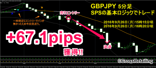 FXスキャル・パーフェクトシグナル・2016年9月26日67.1pips.png