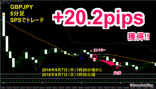 FXスキャル・パーフェクトシグナル・2016年9月7日20.2pips.png
