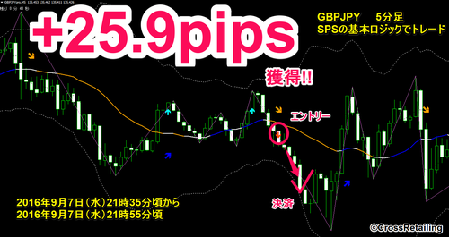 FXスキャル・パーフェクトシグナル・2016年9月7日25.9pips.png