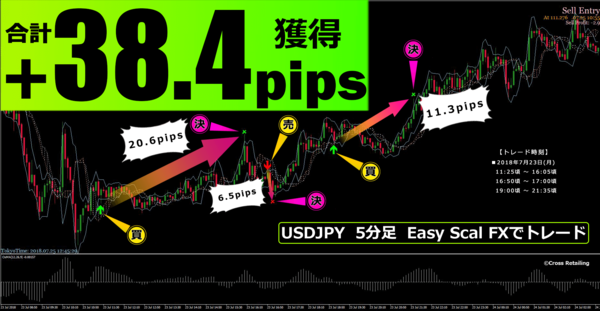 Easy Trade FX・2018年7月23日38.4pips.png